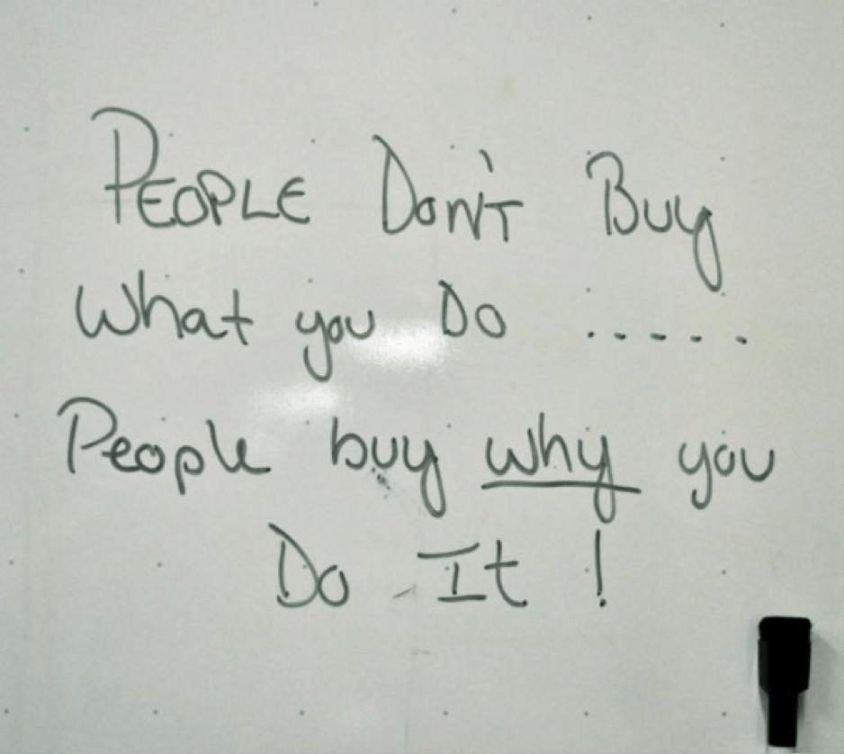 Company Mission + Human Needs = Success